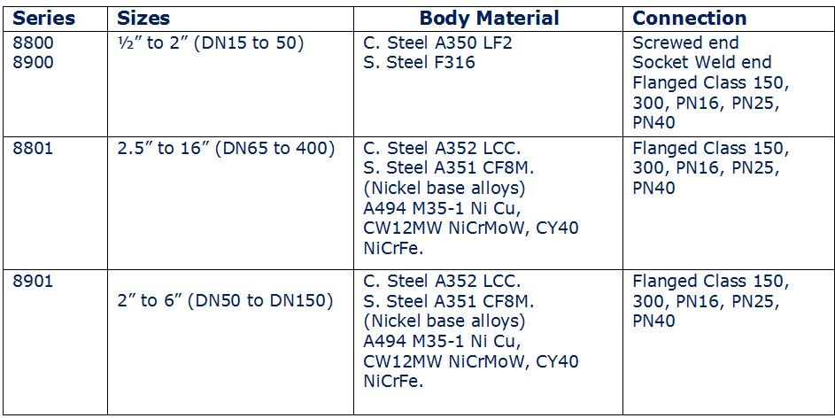 manual valves diagram